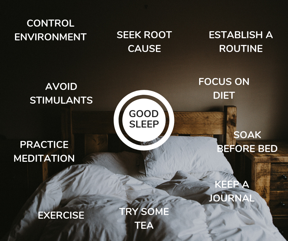Factors to influence sleep