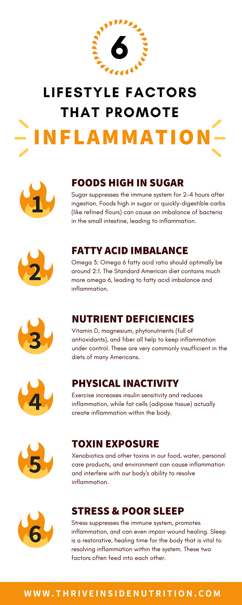 lifestyle factors that promote inflammation